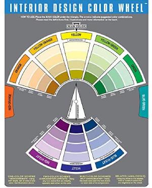 Color wheel-7 tips to choosing paint colors-Richardson Custom Homes-Fort Myers-300x371jpg